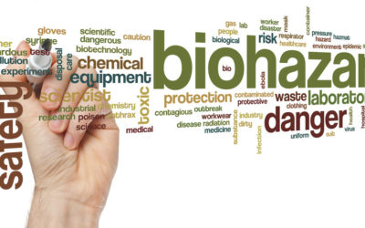 Can you Properly Identify Biomedical Waste?